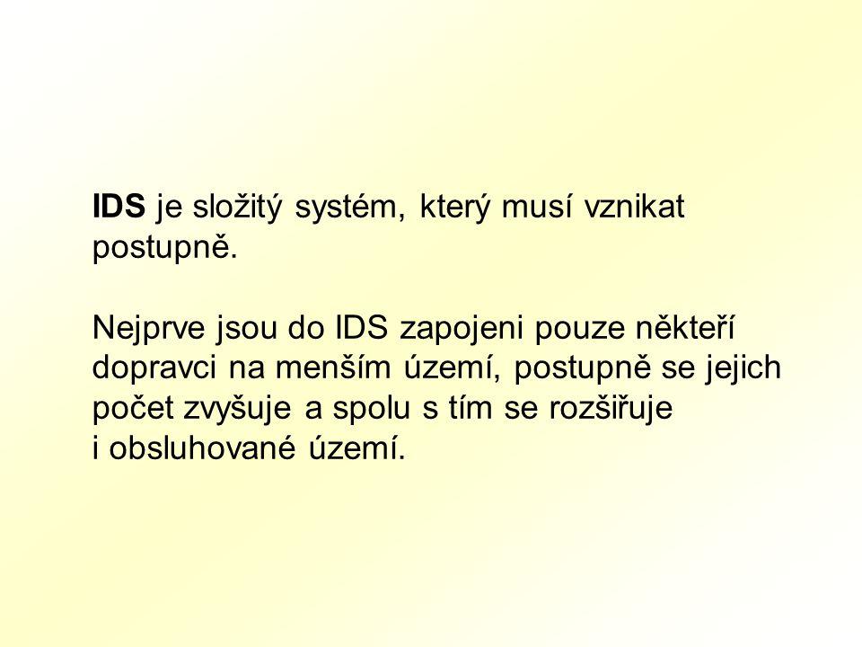 IDS je složitý systém, který musí vznikat postupně.