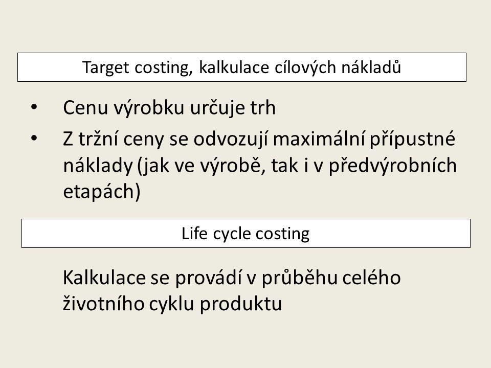 Target costing, kalkulace cílových nákladů