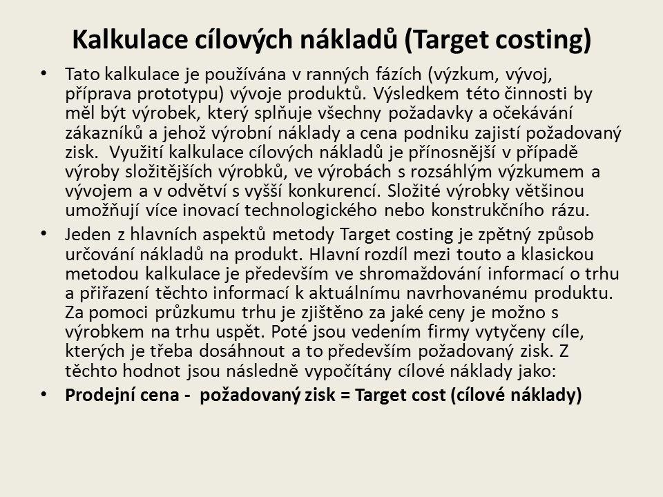 Kalkulace cílových nákladů (Target costing)