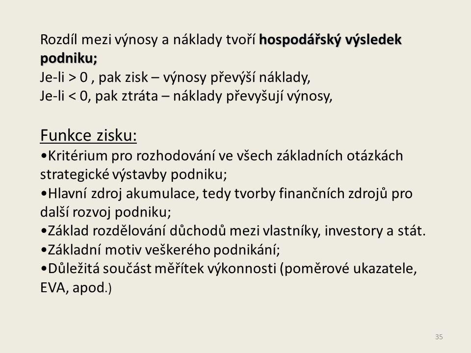 Rozdíl mezi výnosy a náklady tvoří hospodářský výsledek podniku;