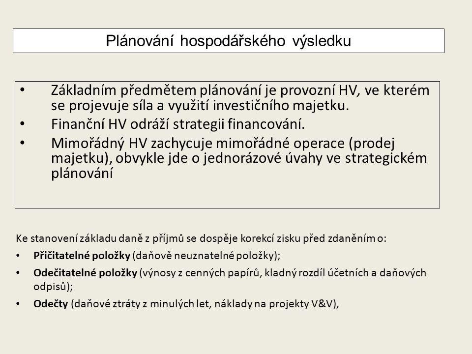Plánování hospodářského výsledku