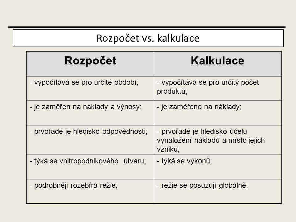 Rozpočet vs. kalkulace Rozpočet Kalkulace