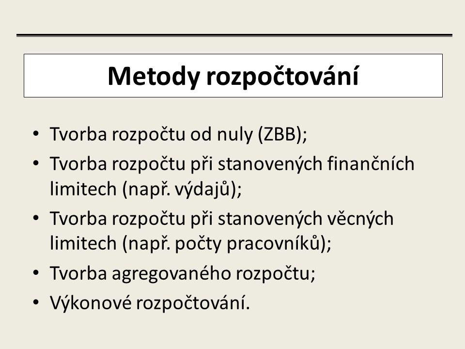 Metody rozpočtování Tvorba rozpočtu od nuly (ZBB);