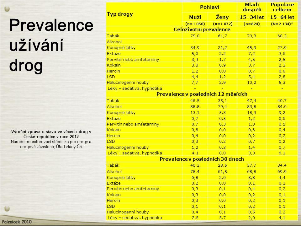 Prevalence užívání drog