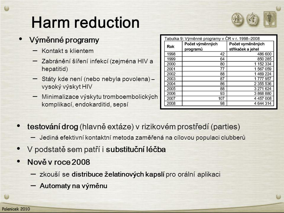 Harm reduction Výměnné programy