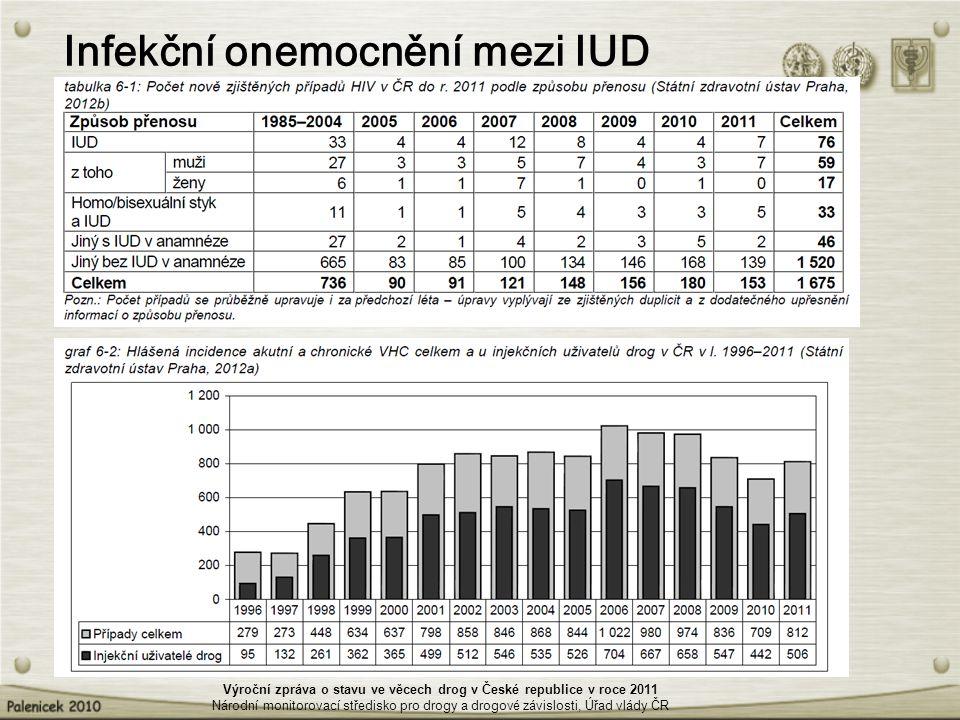 Infekční onemocnění mezi IUD