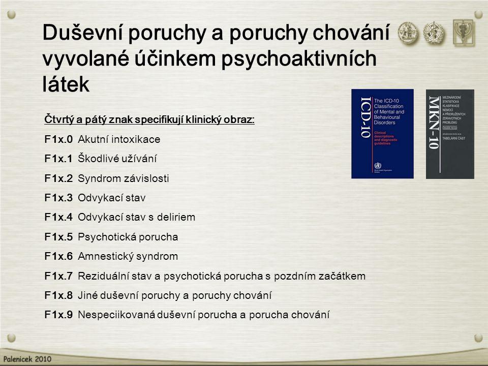Duševní poruchy a poruchy chování vyvolané účinkem psychoaktivních látek