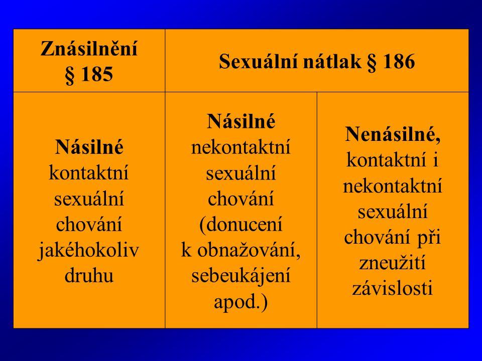 Násilné kontaktní sexuální chování jakéhokoliv druhu