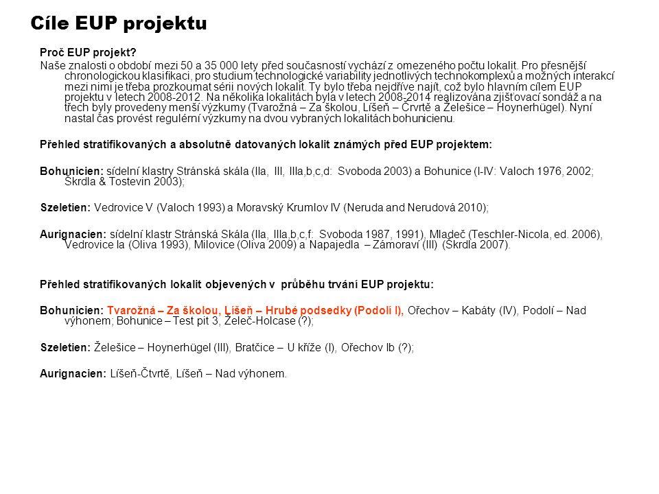 Cíle EUP projektu Proč EUP projekt