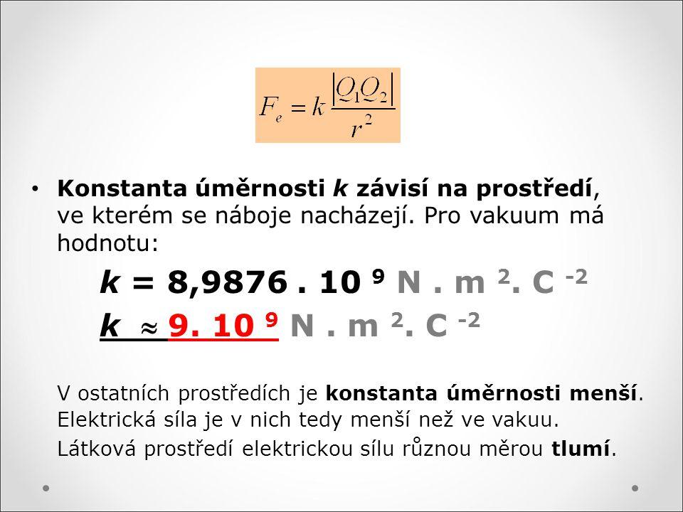 Látková prostředí elektrickou sílu různou měrou tlumí.