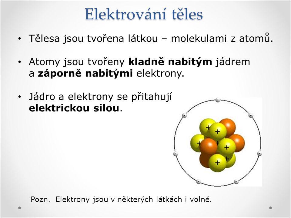 Elektrování těles Tělesa jsou tvořena látkou – molekulami z atomů.