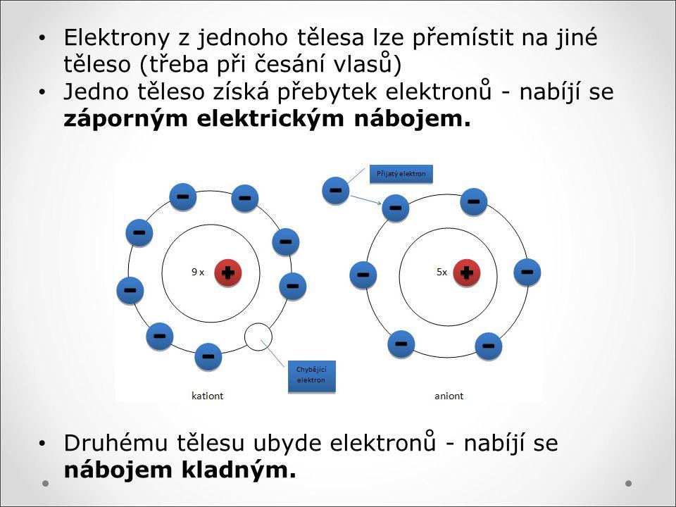 Elektrony z jednoho tělesa lze přemístit na jiné těleso (třeba při česání vlasů)