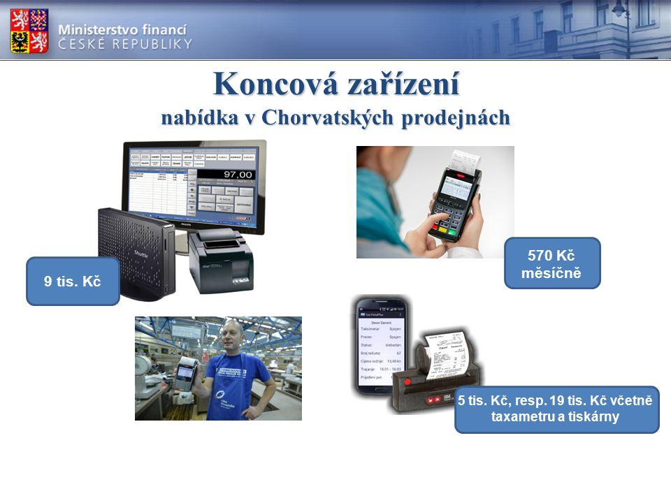 Koncová zařízení nabídka v Chorvatských prodejnách