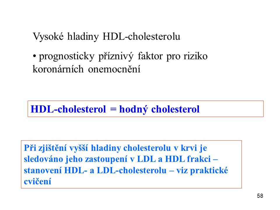 Vysoké hladiny HDL-cholesterolu