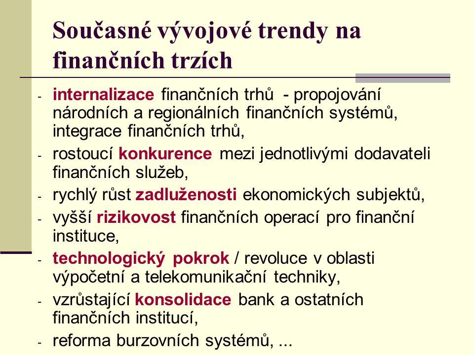 Současné vývojové trendy na finančních trzích