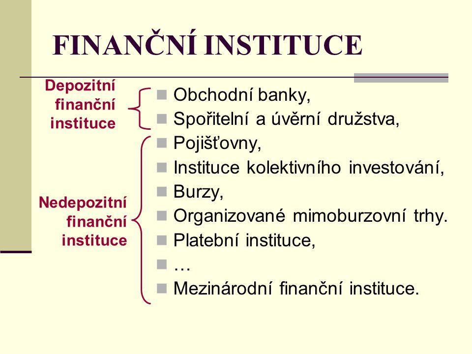 FINANČNÍ INSTITUCE Obchodní banky, Spořitelní a úvěrní družstva,
