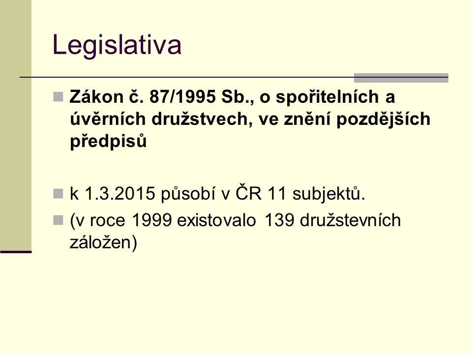 Legislativa Zákon č. 87/1995 Sb., o spořitelních a úvěrních družstvech, ve znění pozdějších předpisů.