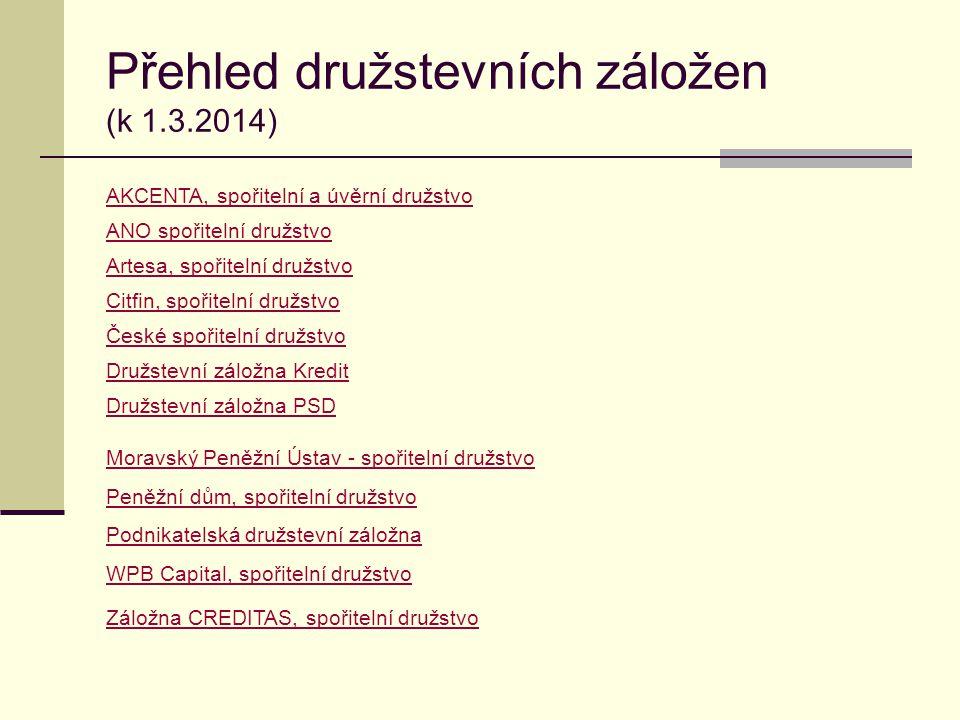 Přehled družstevních záložen (k 1.3.2014)