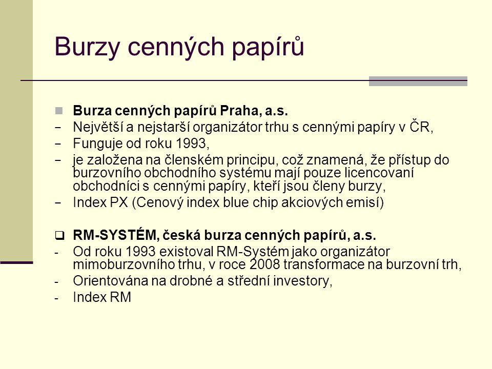 Burzy cenných papírů Burza cenných papírů Praha, a.s.