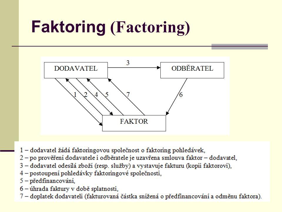 Faktoring (Factoring)