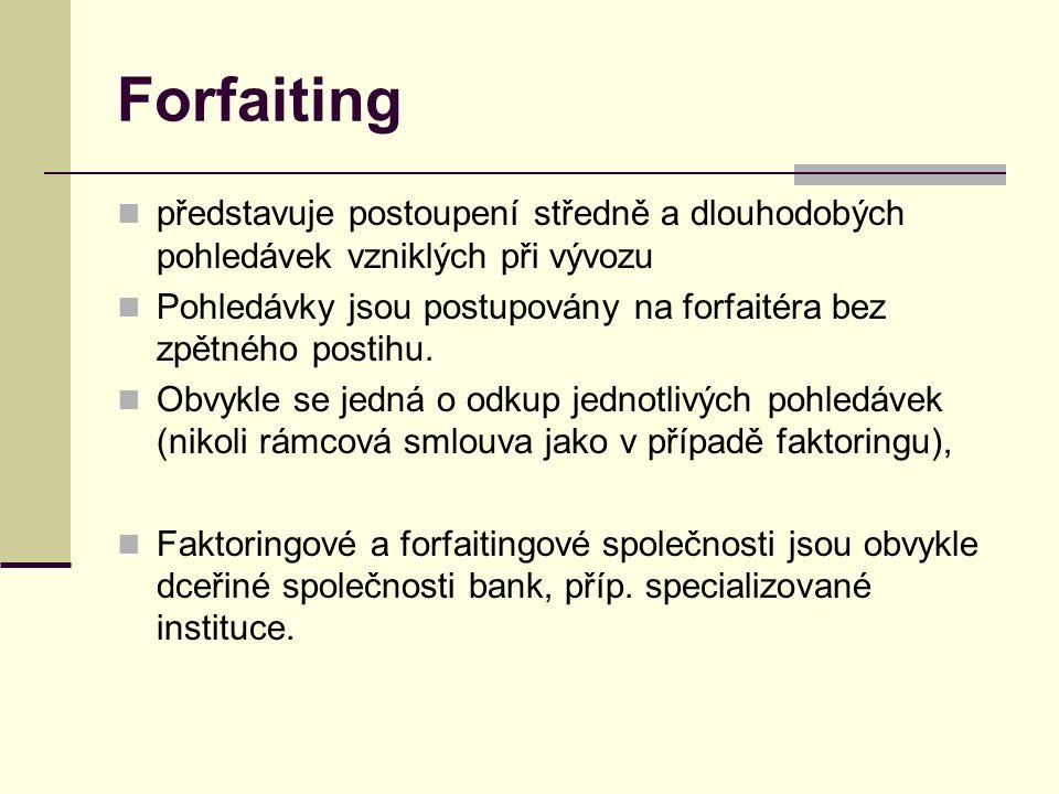Forfaiting představuje postoupení středně a dlouhodobých pohledávek vzniklých při vývozu.