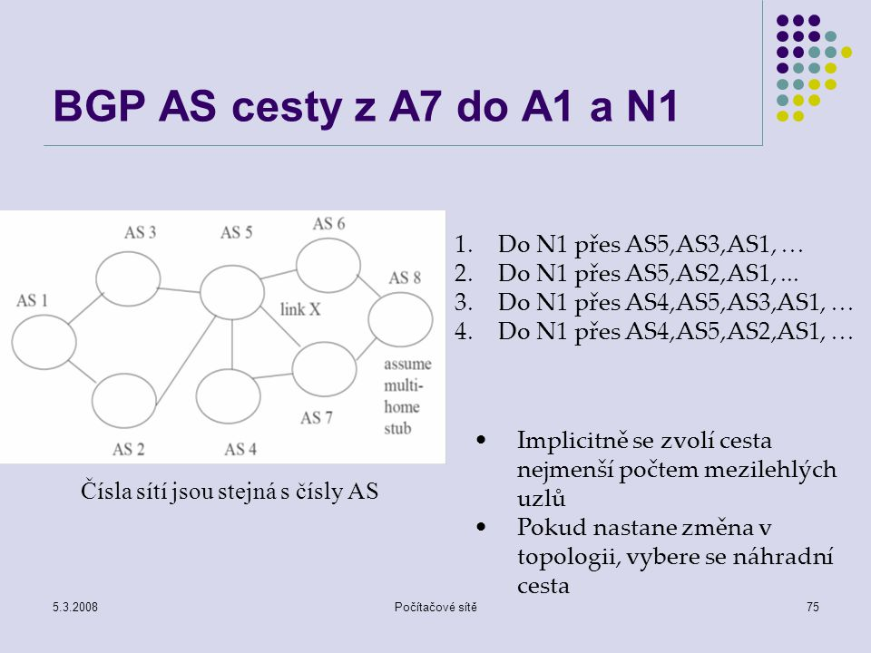 BGP AS cesty z A7 do A1 a N1 Do N1 přes AS5,AS3,AS1, …