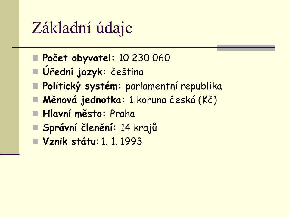 Základní údaje Počet obyvatel: 10 230 060 Úřední jazyk: čeština