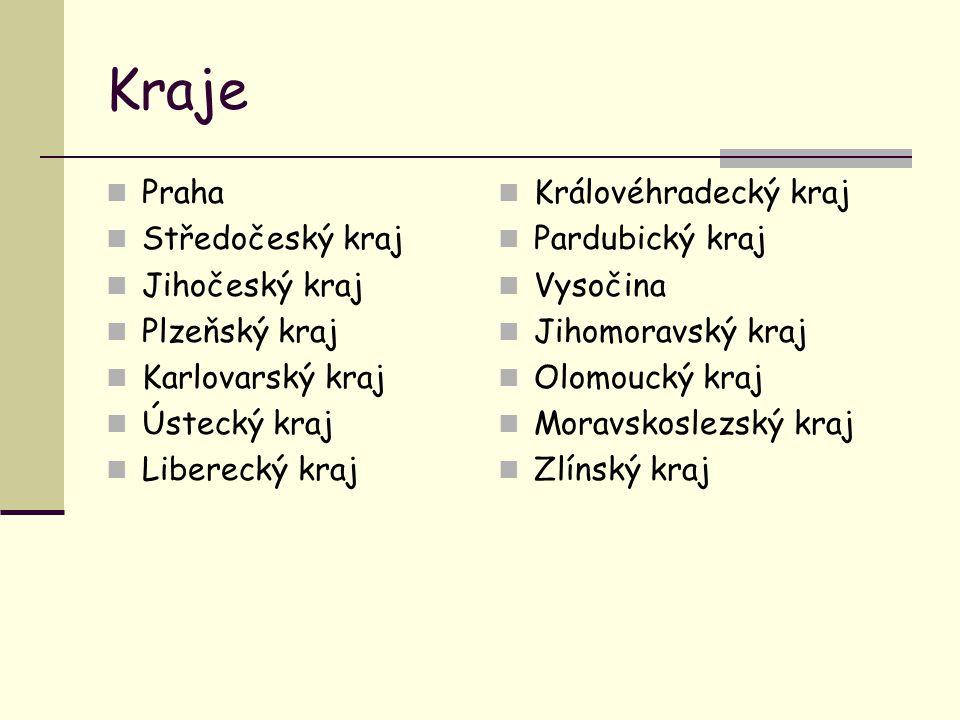 Kraje Praha Středočeský kraj Jihočeský kraj Plzeňský kraj