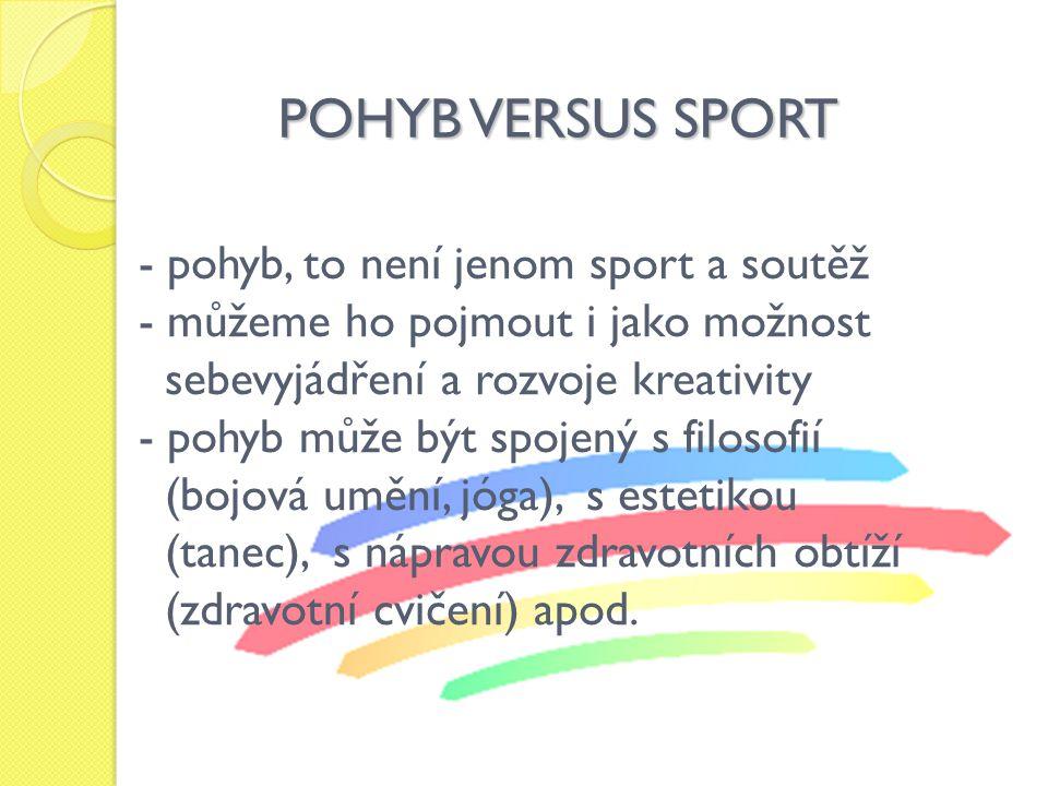 POHYB VERSUS SPORT