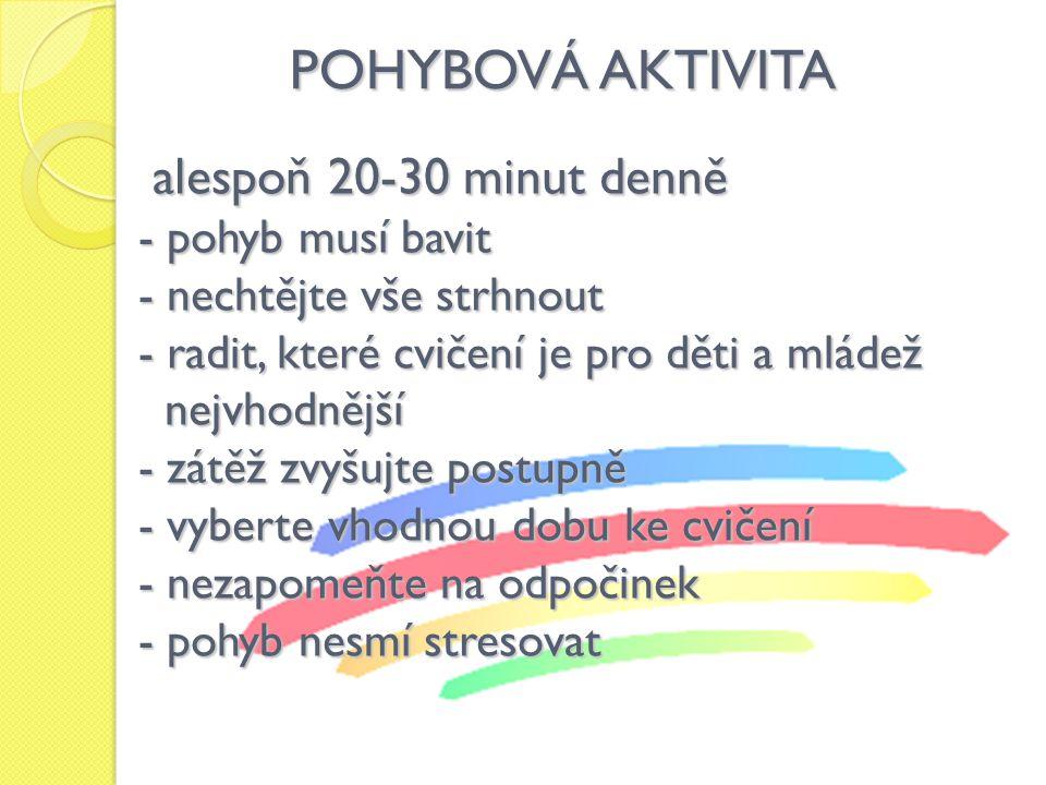 POHYBOVÁ AKTIVITA