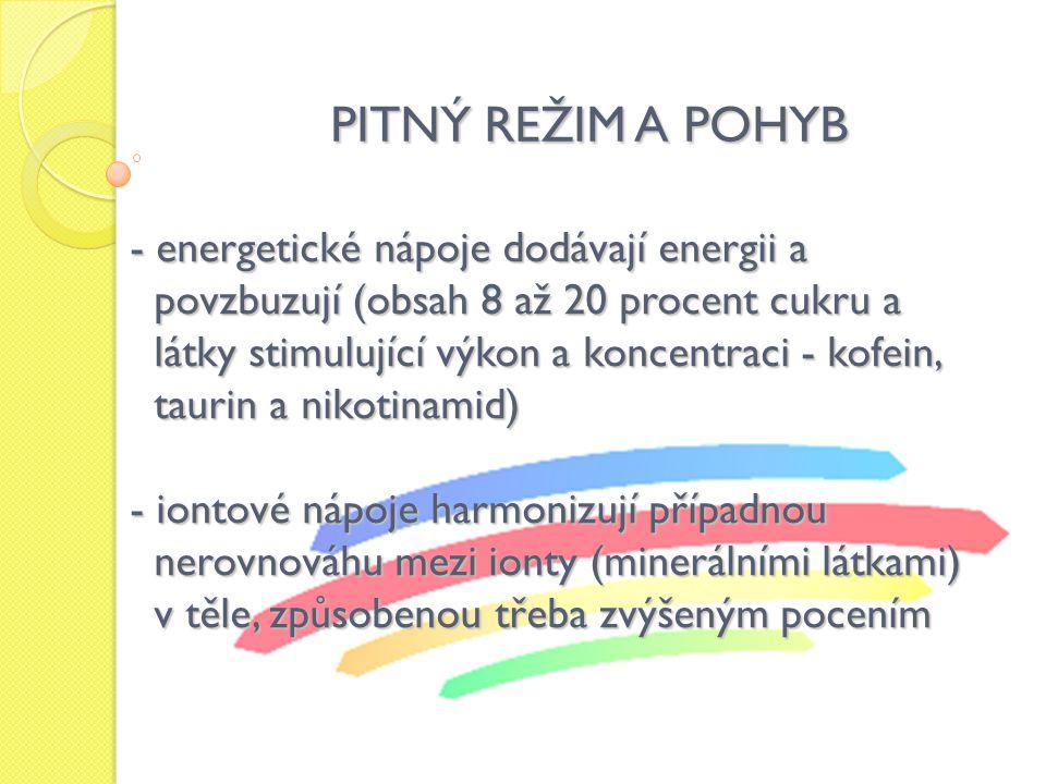 PITNÝ REŽIM A POHYB energetické nápoje dodávají energii a