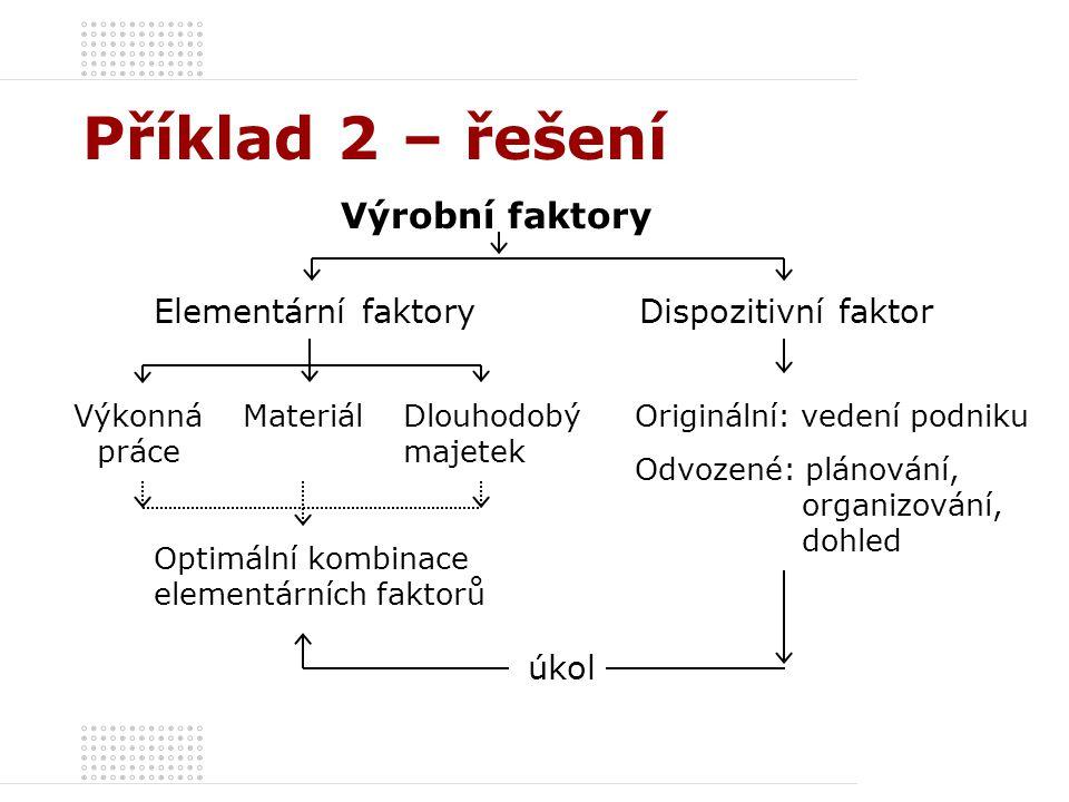 Příklad 2 – řešení Výrobní faktory
