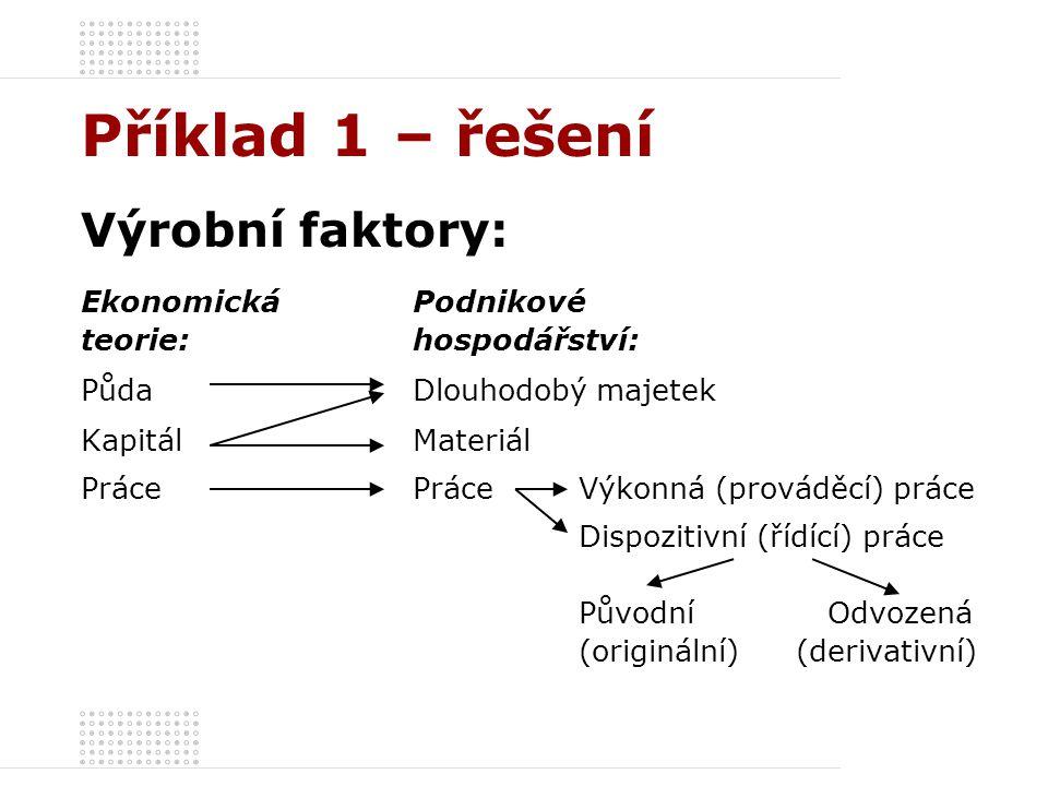 Příklad 1 – řešení Výrobní faktory: Ekonomická Podnikové