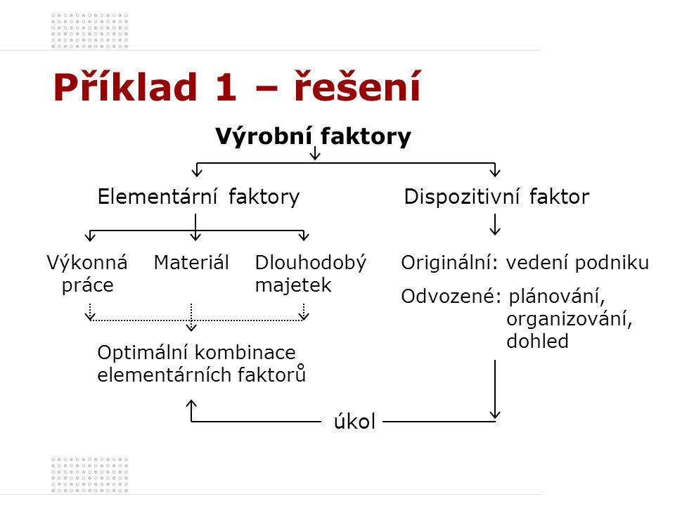 Příklad 1 – řešení Výrobní faktory