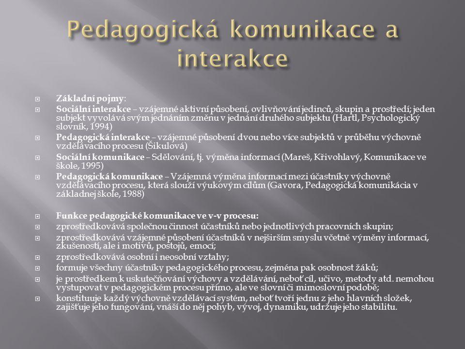 Pedagogická komunikace a interakce
