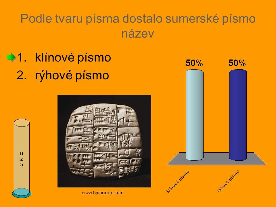 Podle tvaru písma dostalo sumerské písmo název