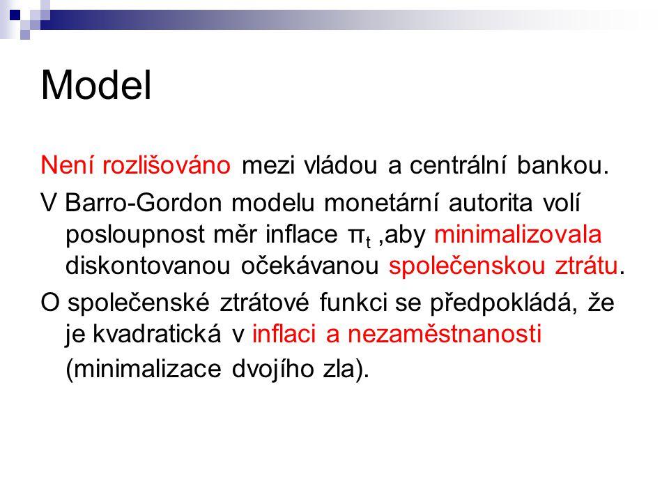 Model Není rozlišováno mezi vládou a centrální bankou.
