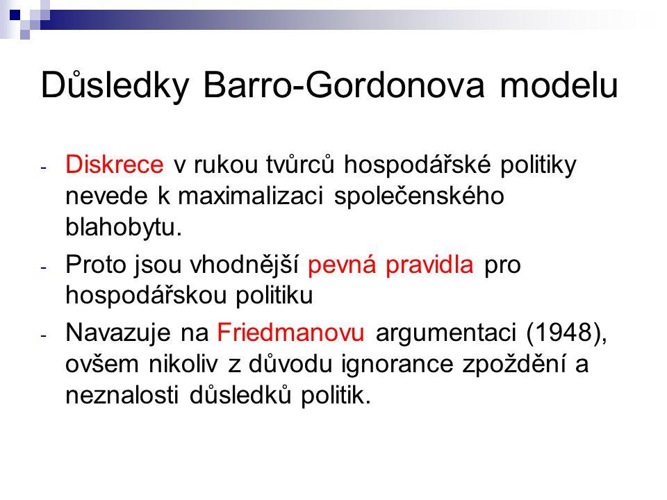 Důsledky Barro-Gordonova modelu