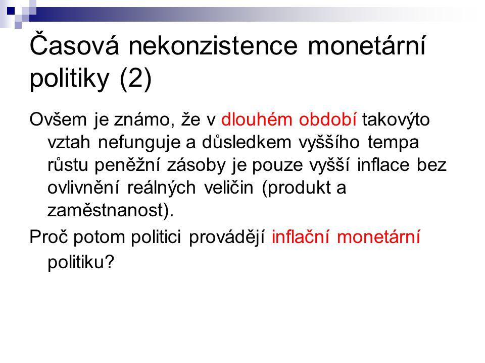 Časová nekonzistence monetární politiky (2)
