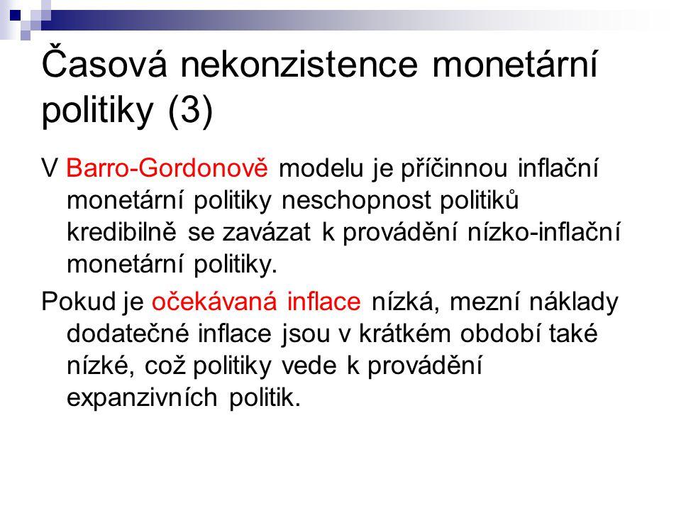 Časová nekonzistence monetární politiky (3)