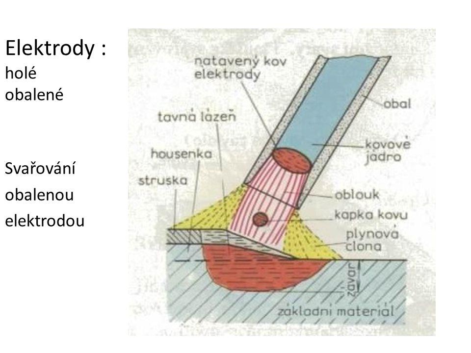 Elektrody : holé obalené
