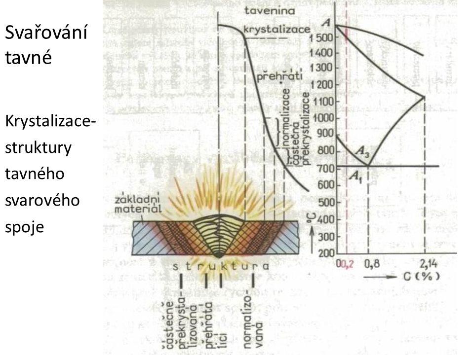 Svařování tavné Krystalizace- struktury tavného svarového spoje