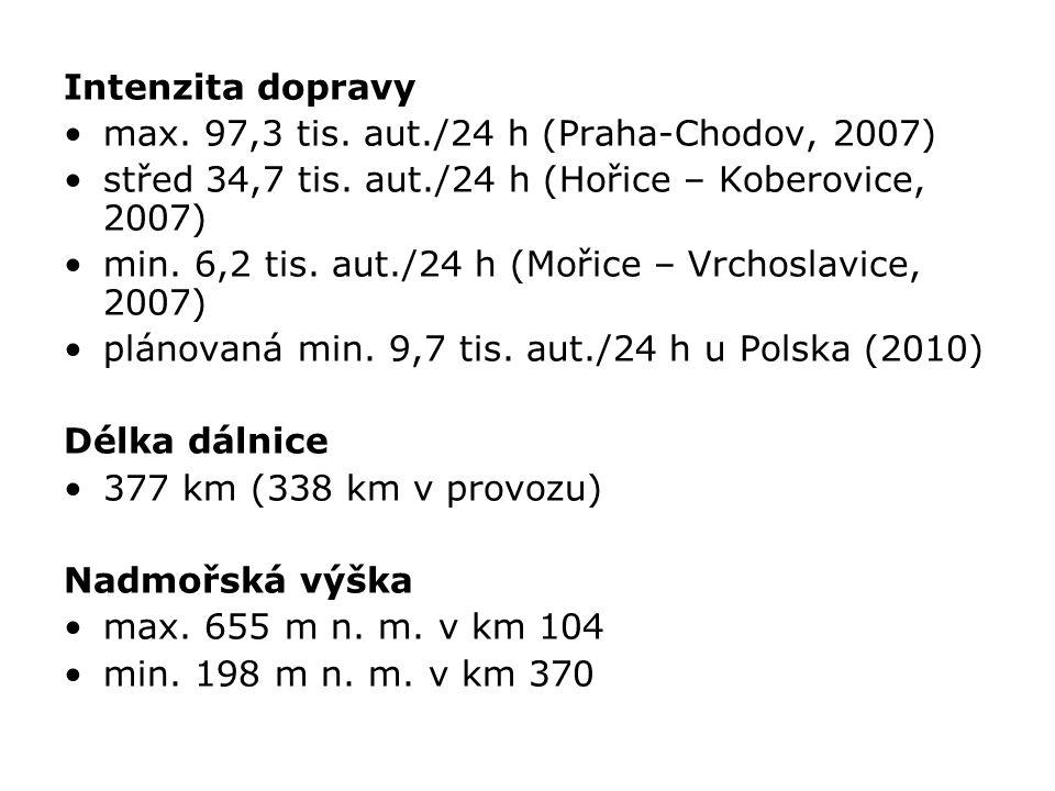 Intenzita dopravy max. 97,3 tis. aut./24 h (Praha-Chodov, 2007) střed 34,7 tis. aut./24 h (Hořice – Koberovice, 2007)