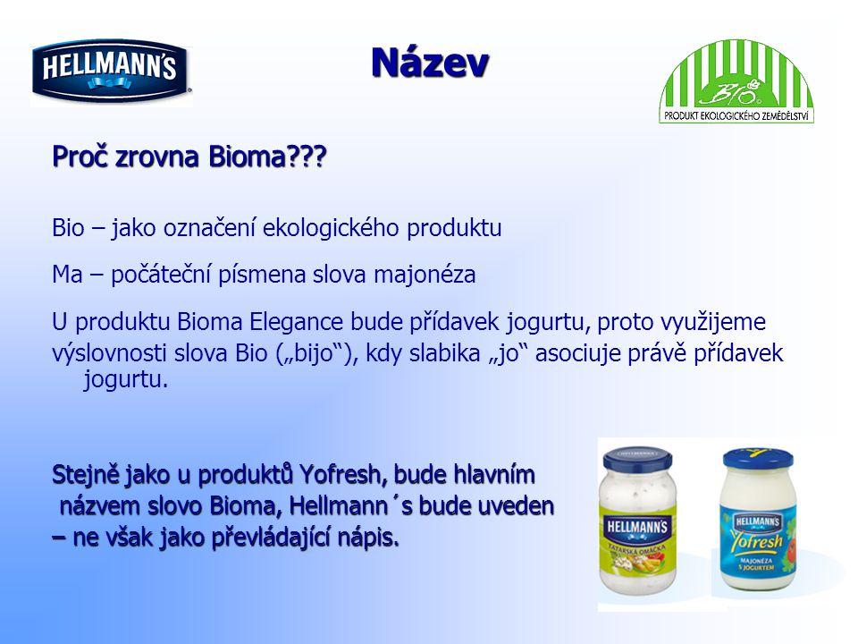 Název Proč zrovna Bioma Bio – jako označení ekologického produktu