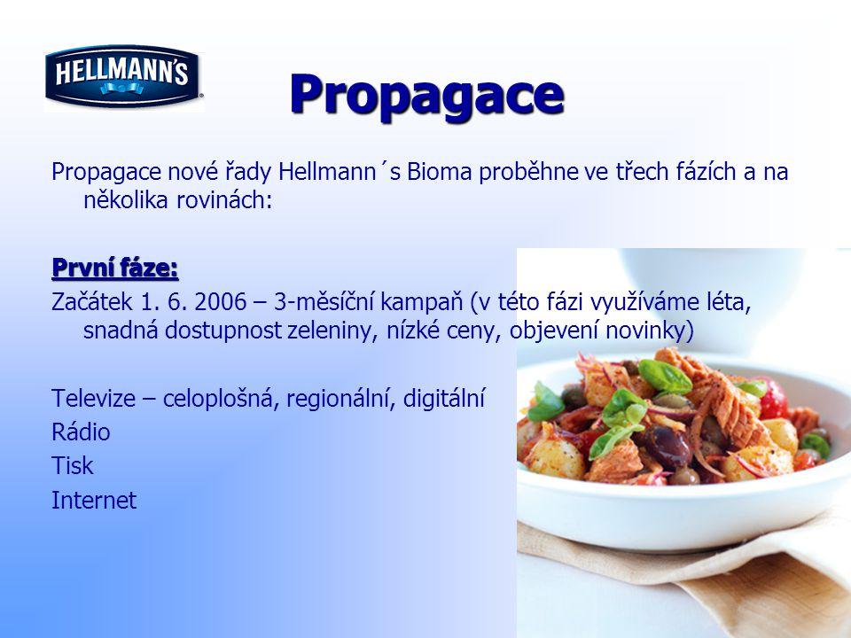 Propagace Propagace nové řady Hellmann´s Bioma proběhne ve třech fázích a na několika rovinách: První fáze: