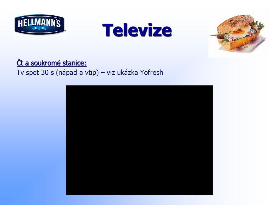 Televize Čt a soukromé stanice: