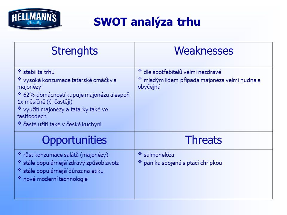 SWOT analýza trhu Strenghts Weaknesses Opportunities Threats