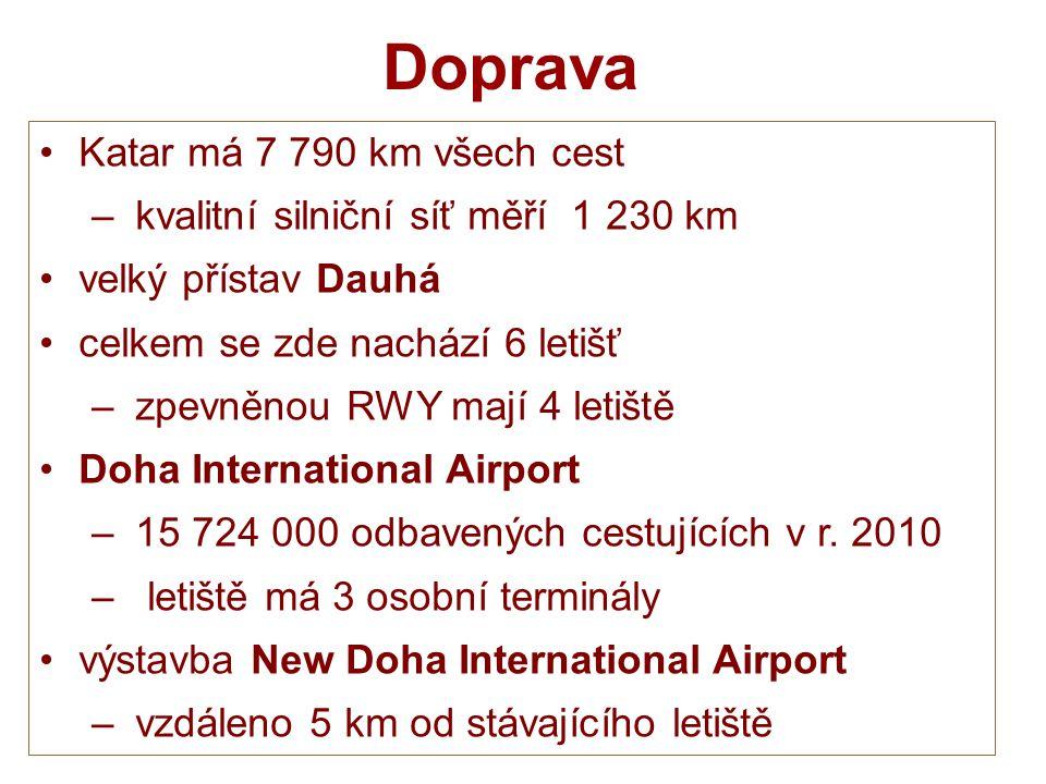 Doprava Katar má 7 790 km všech cest