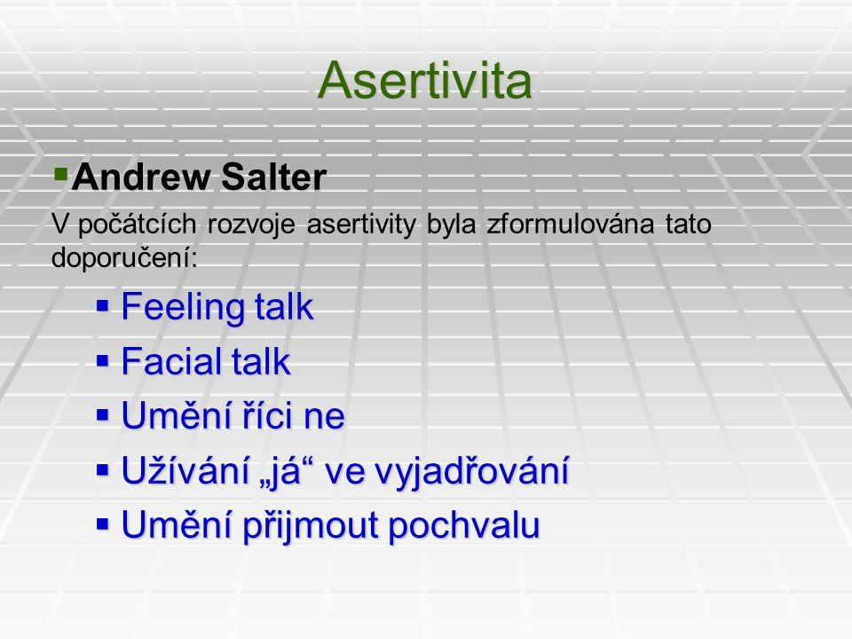 Asertivita Andrew Salter Feeling talk Facial talk Umění říci ne