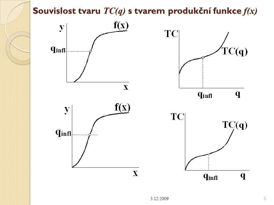 Souvislost tvaru TC(q) s tvarem produkční funkce f(x)